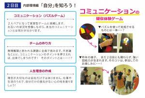 信州松本創業スクール内部環境編「自分」を知ろう(パズルゲーム)